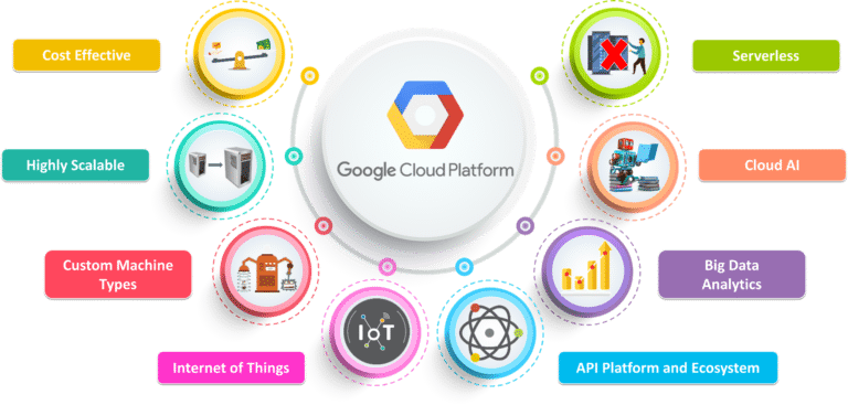 Google Cloud Workshop